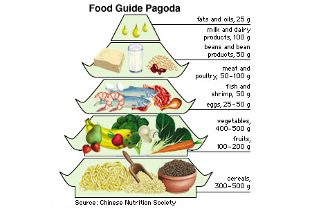 how to get in the good food guide